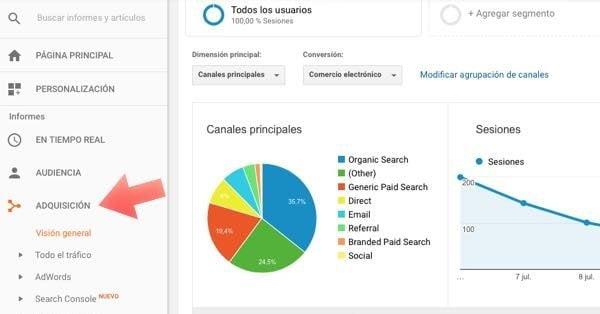 Cómo manejar mi tienda en linea con Google Analytics
