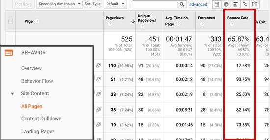 Cómo rastrear la participación de nuestros usuarios con Google Analytics