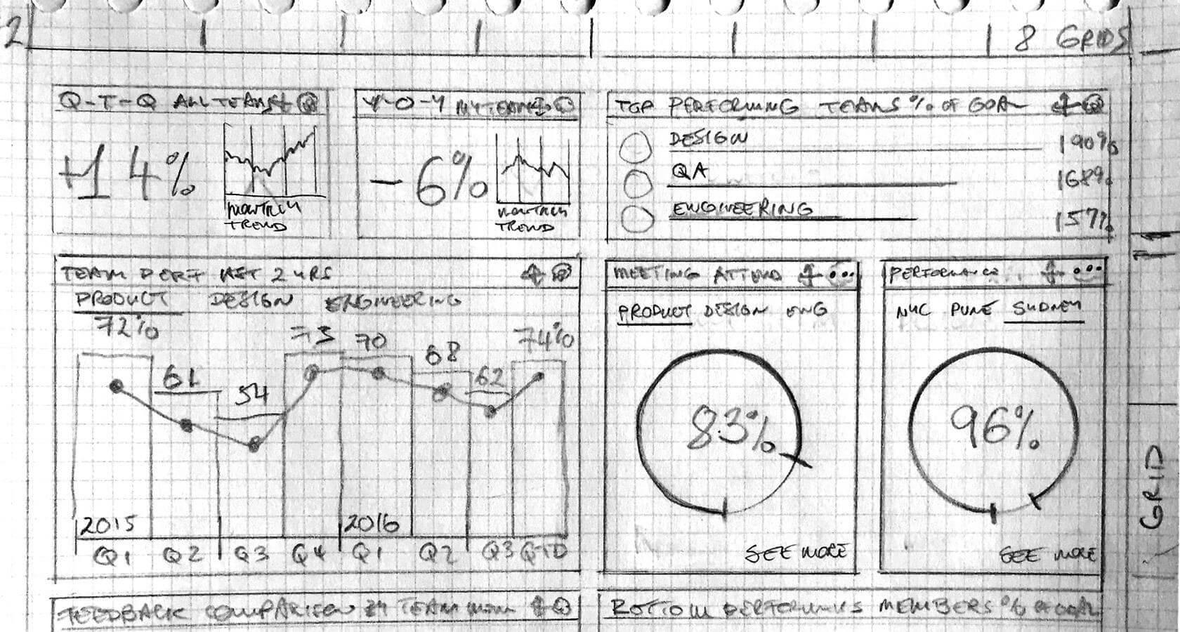 Herramientas de estructura para diseño web