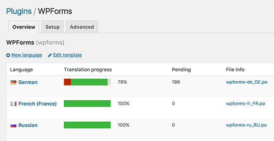 Cómo traducir un plugin de WordPress a nuestro idioma